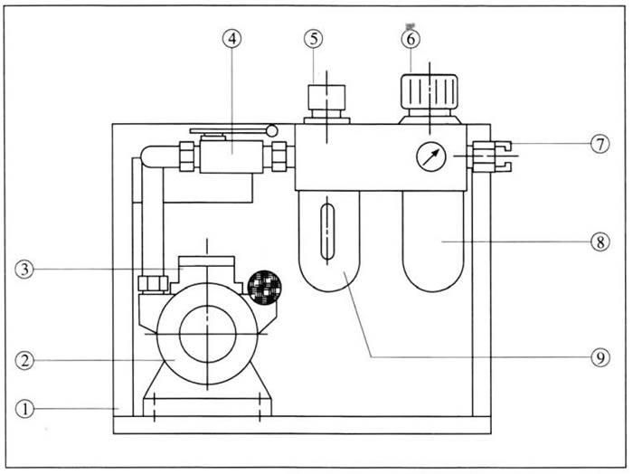 DW-3A Mist Pump - Drillwell Ltd