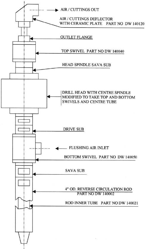 Reverse Circulation Equipment - Drillwell Ltd